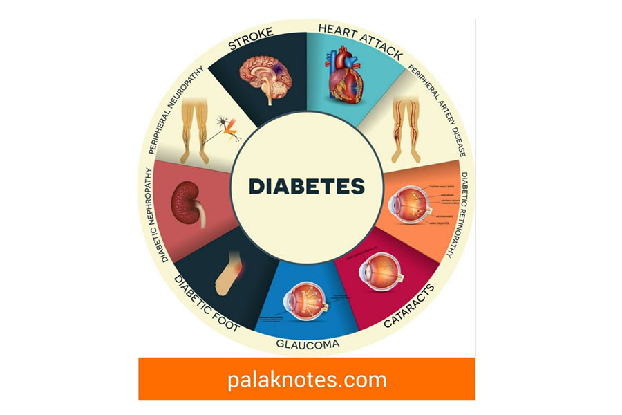 5 Easy Steps to Cure Diabetes Naturally and Permanently